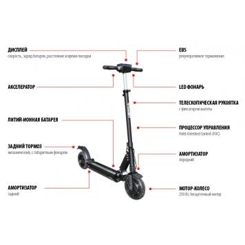 Электросамокат Iconbit Kick Scooter Tracer фото4