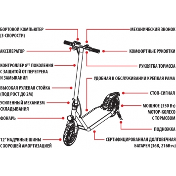 Электросамокат Iconbit Kick Scooter Trident 120 фото3
